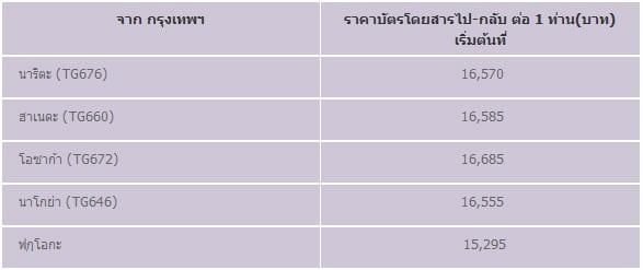 thai-airways-japan-2for2-price