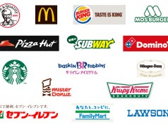 Franchise Brands in Japanese