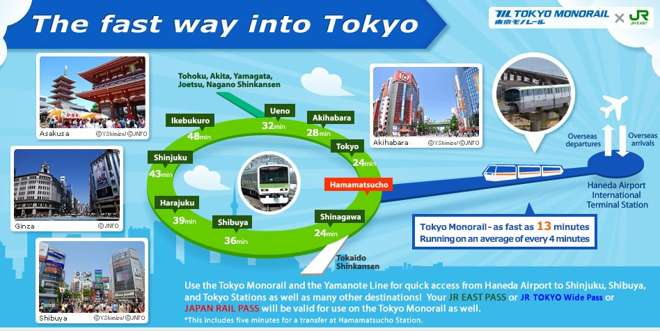 Tokyo Monorail Map