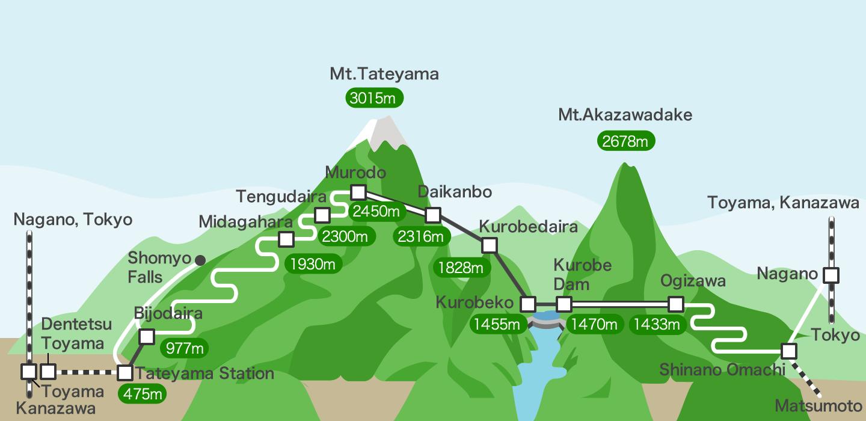 alpen-route.com