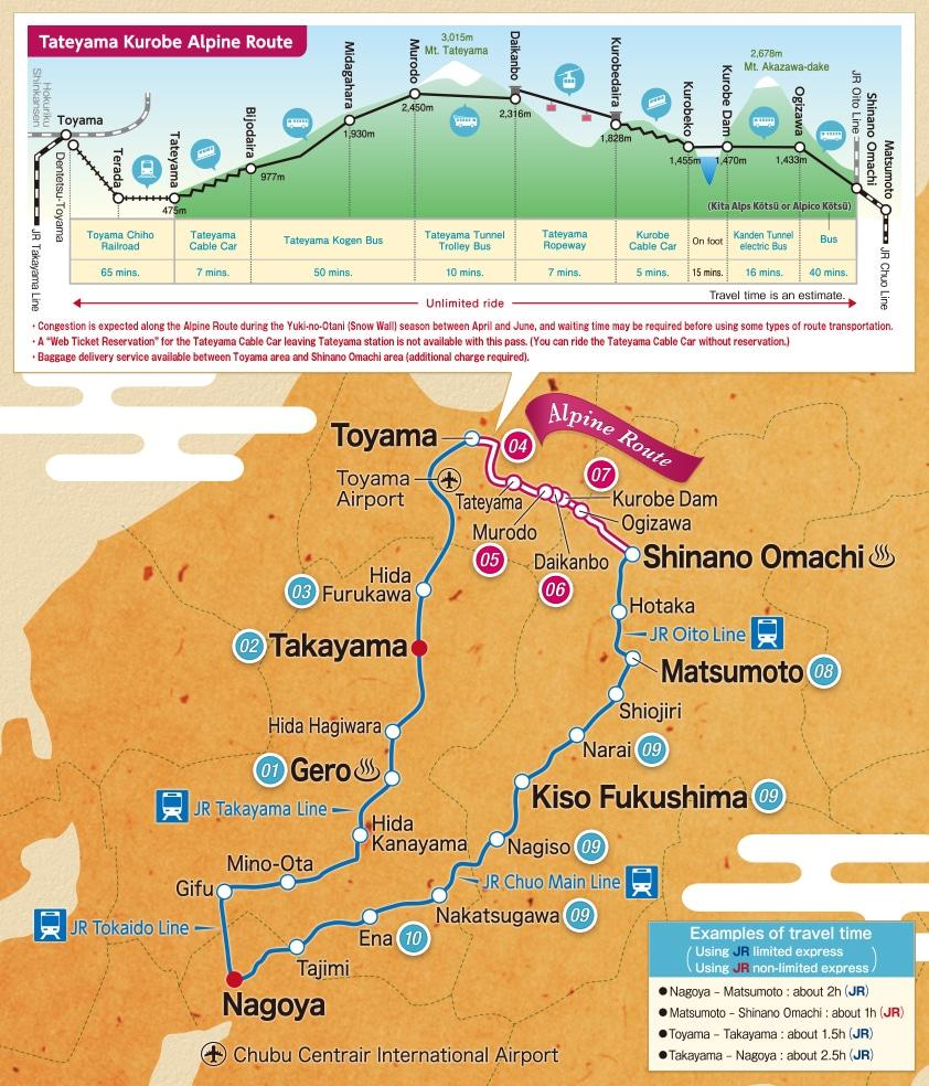 Alpine-Takayama-Matsumoto Area Tourist Pass