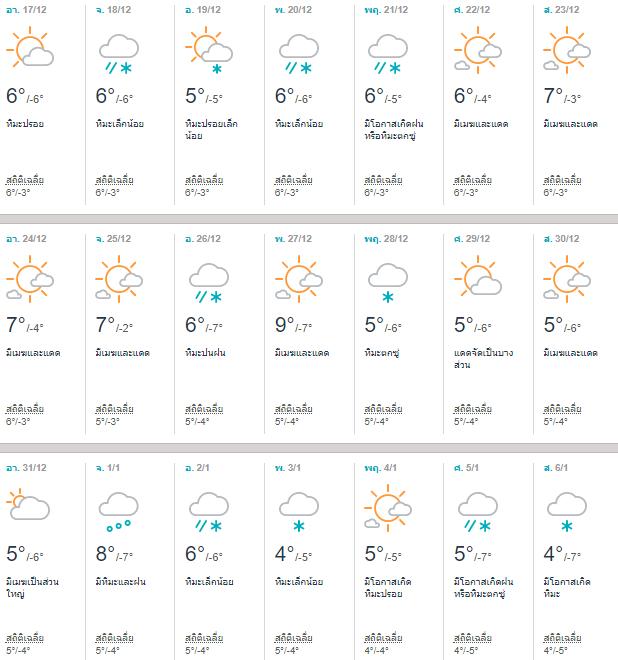 พยากรณ์อากาศคาวากุจิโกะ (Kawaguchiko) เดือนธันวาคม 2017