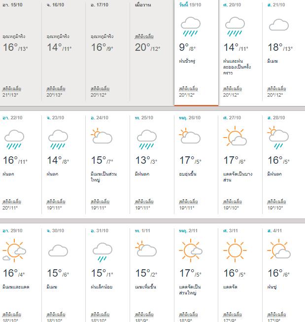 พยากรณ์อากาศนิกโก้ (Nikko) เดือนตุลาคม 2017
