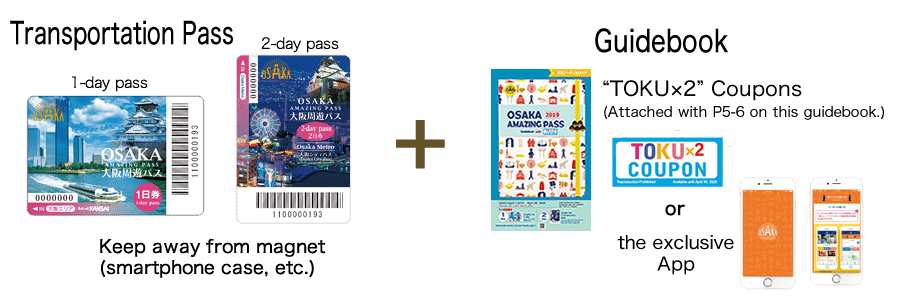 Pass & Guidebook
